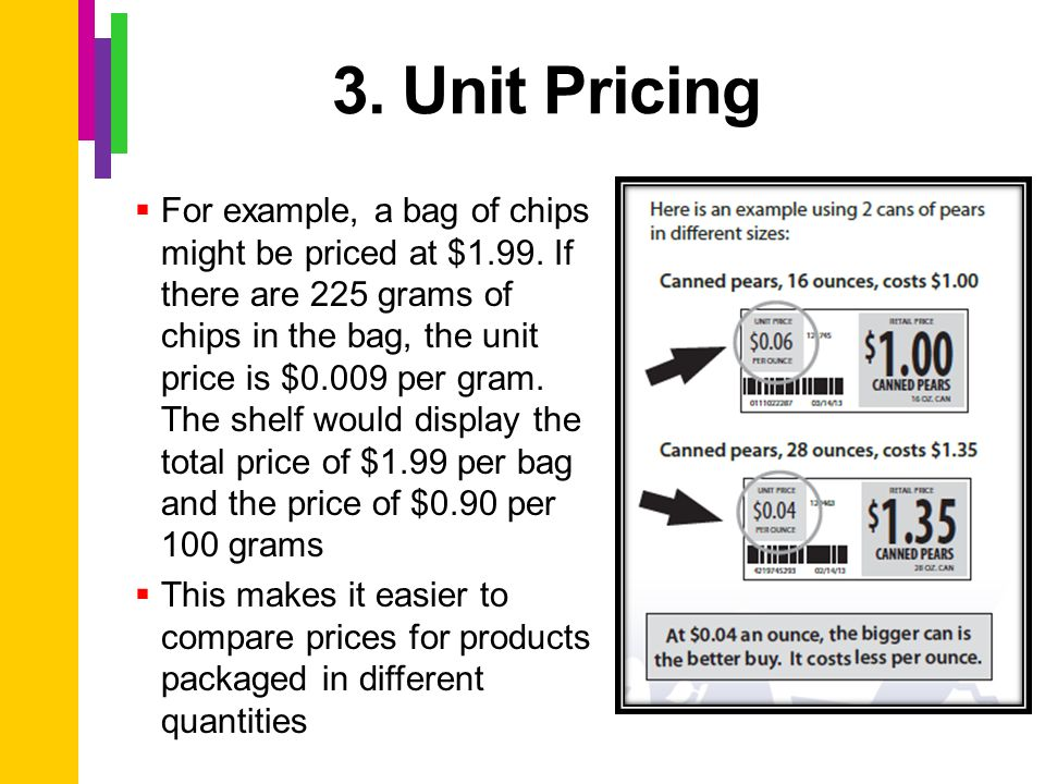 before worrying about price controls, start with unit pricing | 21square